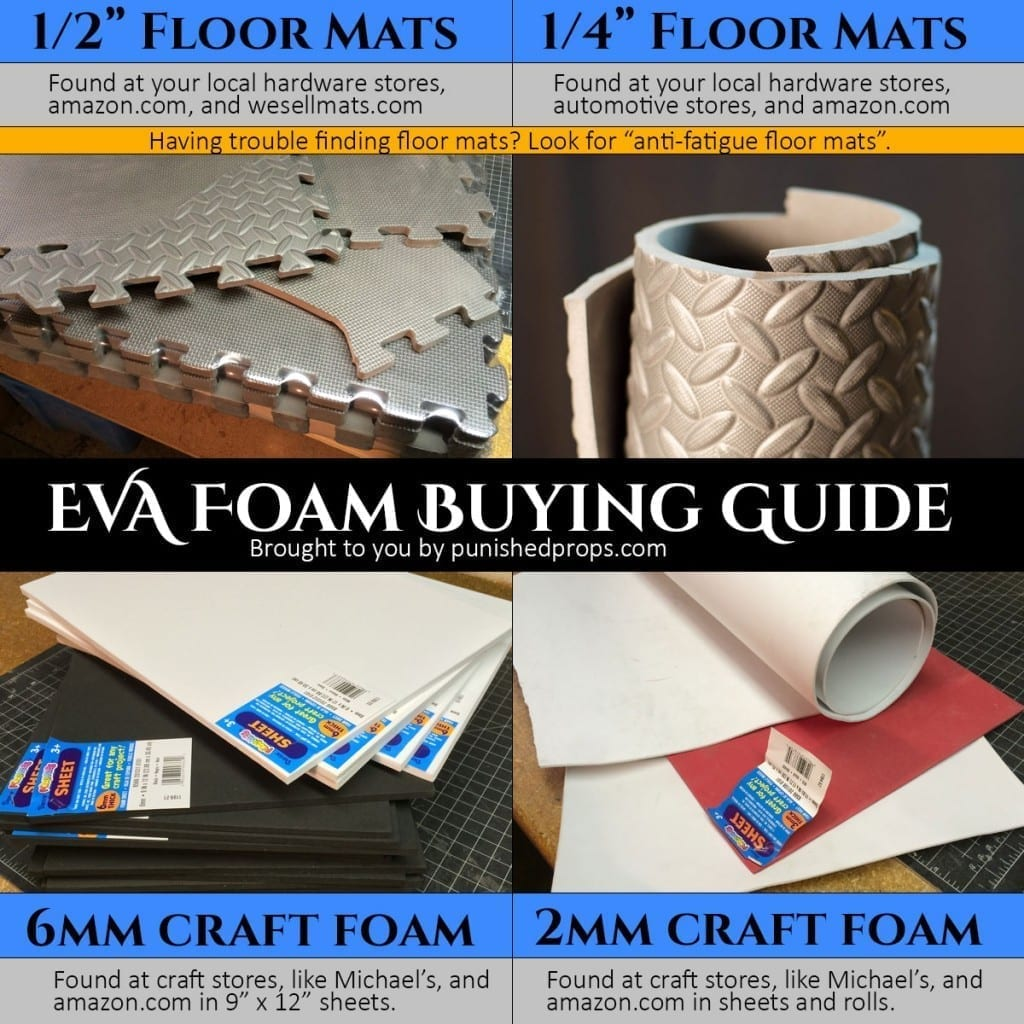 eva_buying_guide
